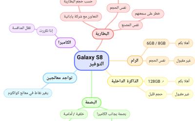 كرت التوفير جالكسي إس إيت Galaxy S8