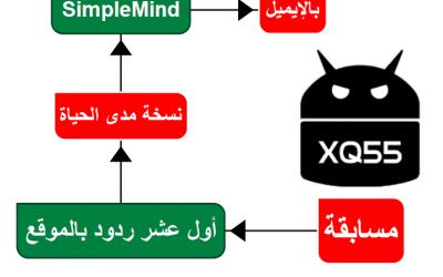 SimpleMind النسخة المدفوعة لأول عشر ردود في الموقع