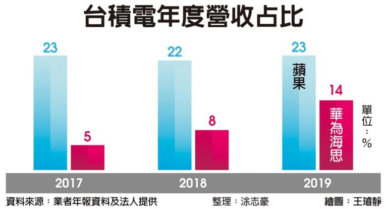 美国大选迎来关键时刻,默多克倒戈相向,不再支持特朗普连任