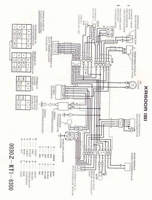 1987 Honda XL 600 LMF