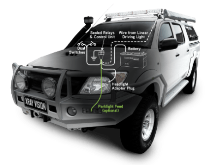 wiring diagram for hilux driving lights wiring driving lights wiring diagram hilux wiring diagrams on wiring diagram for hilux driving lights