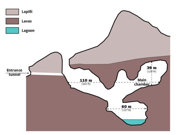 Схема пещеры