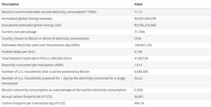 Bitcoin-Energy-Consumption-Index