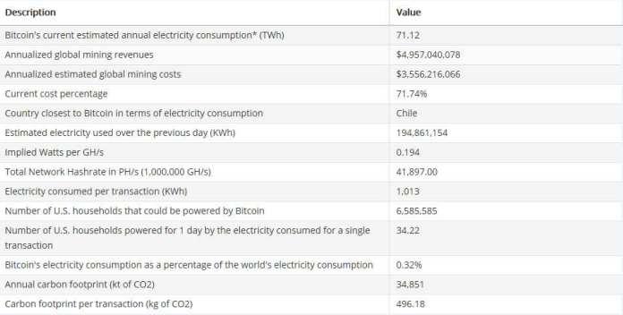 Bitcoin-Energy-Consumption-Index