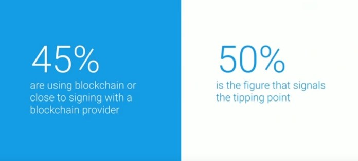 slide about the tipping point