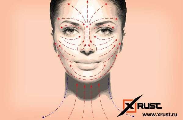 Как правильно наносить маски для лица