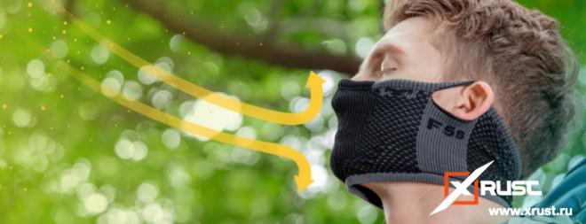 Масочный режим и аллергия