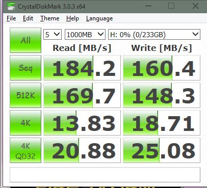 cdm-on-monitor