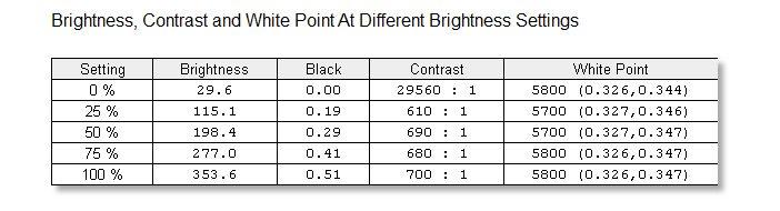brightness-settings