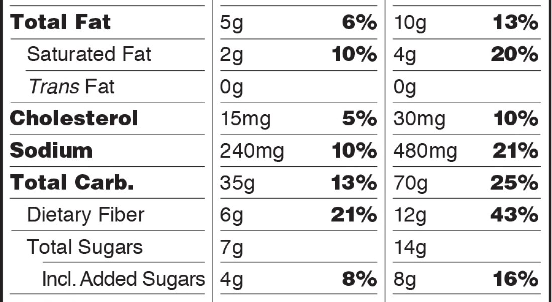 Heart Association On New Nutrition Facts Label And Added Sugars
