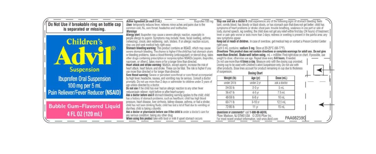 Childrens Advil Recalled By Pfizer Due To Dosing Issues