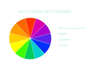 BACK TO BASICS: The Colour Wheel | ThreadBEAR