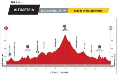 Xàtiva decideix aquest dissabte la Copa d'Espanya Júnior de ciclisme en carretera