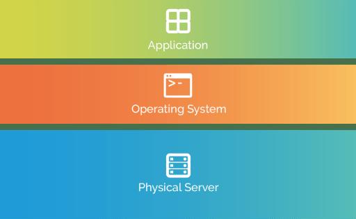 Physical Servers