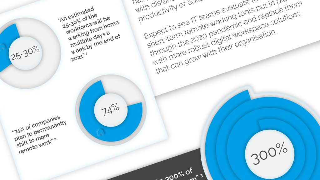 2021 Trend Watch Building a future ready digital workspace