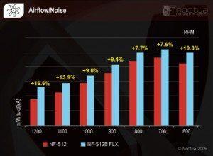 nf_s12b_nf_s12_airflow-300x220-6251504-9745386