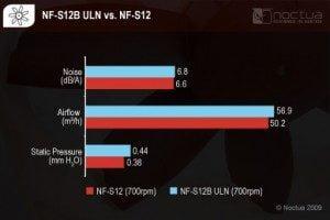 nf_s12b_nf_s12_vs_uln-300x200-2440049-1727804