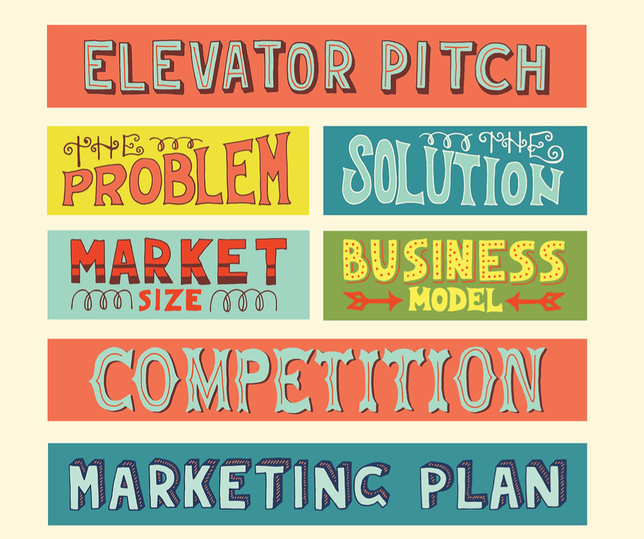 5 Easy Steps to an Elevator Pitch
