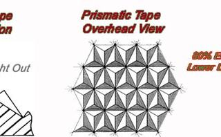the working principle of the micro-prism reflective film