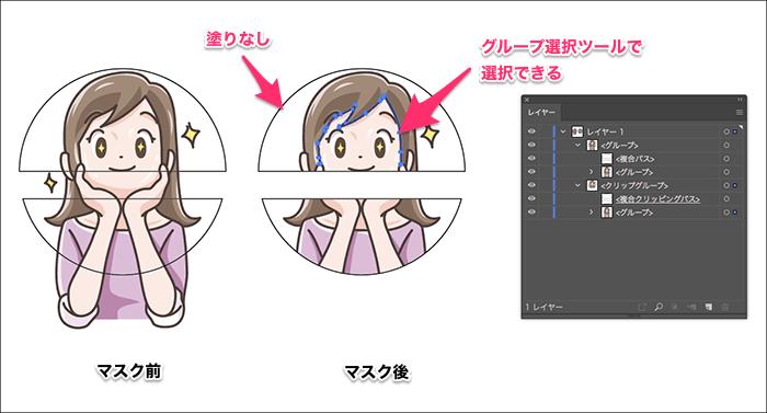 複合クリッピングマスクでマスクされたオブジェクトを選択する-複合クリッピングマスクに塗りがない場合
