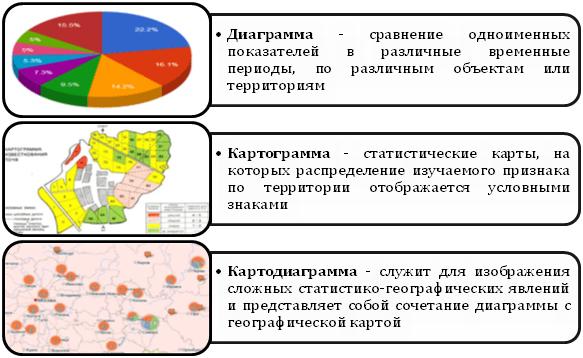 grafiki-primer-diagramm