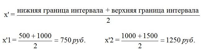 Расчет средней величины в интервальном вариационном ряду
