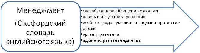 рис 3