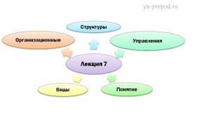 Шпаргалки проектирование структур управления курсовая алексеев чеснокова
