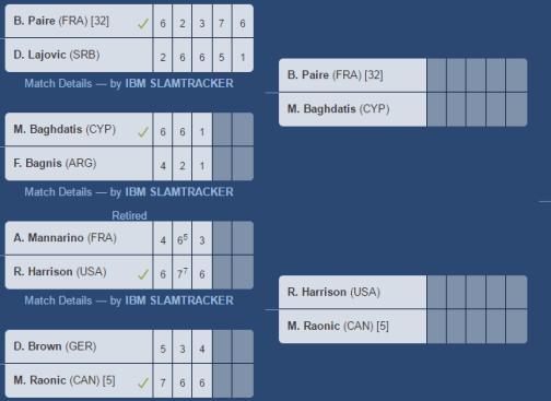 tennis 8