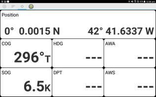 ... and only 6.5 SOG just north of the Equator