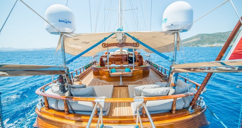 What is a Gulet Blue Voyage?