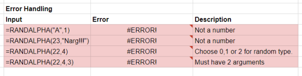 RANDALPHA Errors - Google Sheets