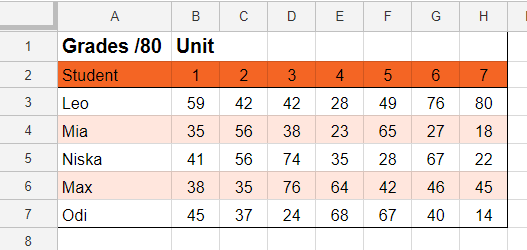 List of 7 grades for each student - Google Sheets