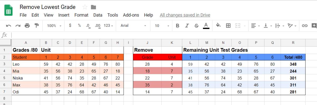 Remove Lowest Grade - Google Sheets
