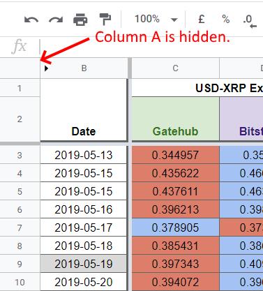 Google Sheets Hidden column