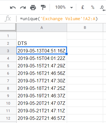 Google Sheets - UNIQUE date time stamp