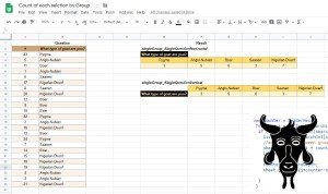 Google Apps Script Course – Part 1: 2D Array Data Transformation of Single Question Item Data to Total Count of Choices in Google Sheets