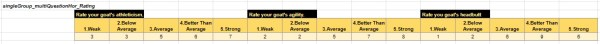 Google Sheets multi item single group horizontal