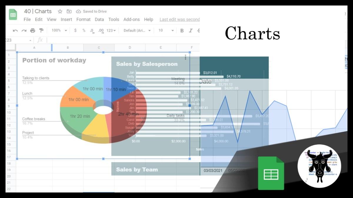Google Sheets Beginners: Charts (40)