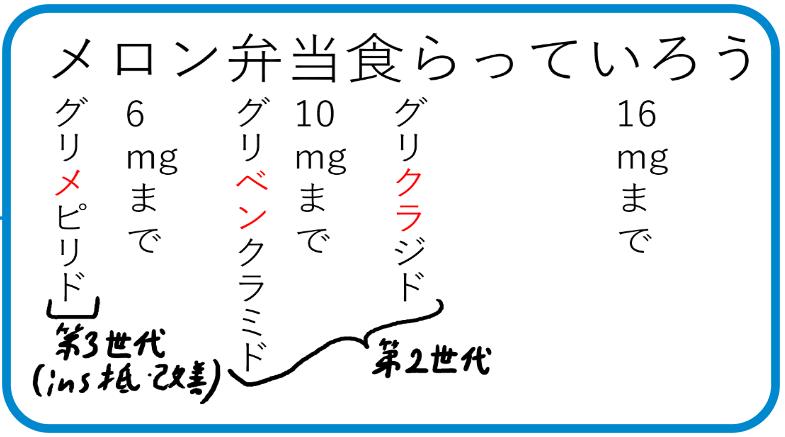 糖尿病 ゴロ SU剤