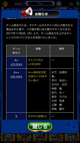 パワプロアプリ A++達成記念変化キャラSRガチャ券