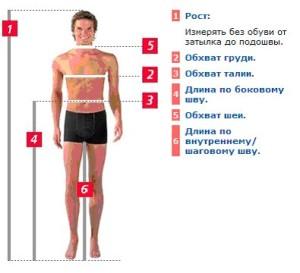 Как правильно измерить параметры тела