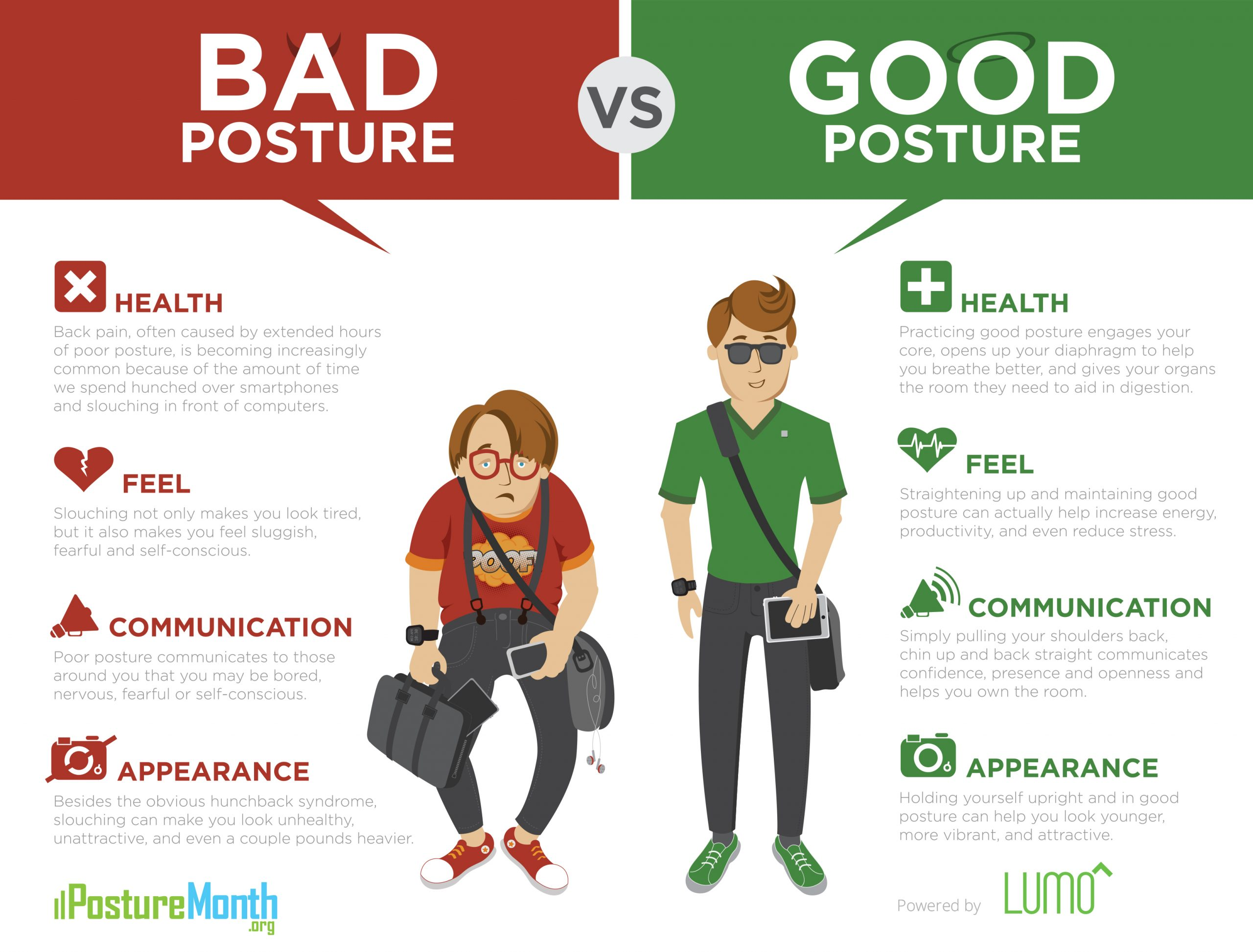 Back To School Posture Makes A Difference