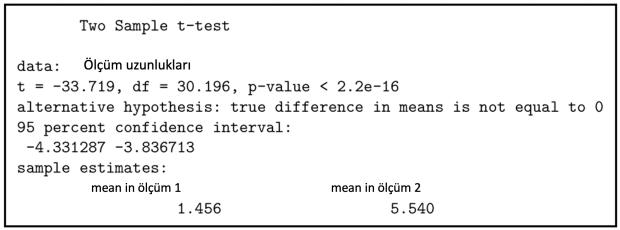 2 grubu nasıl karşılaştırırsınız? : T-test