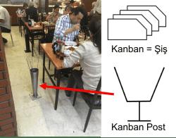 Kanban_Post
