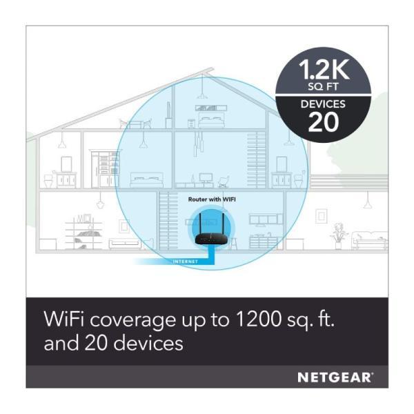 Netgear Wi-Fi Router R6120-100ins Ac1200 Dual-Band - Black -yallagoom.com.qa