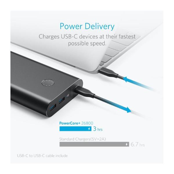 ANKER POWER CORE + 26800 PD-Yallagoom.com.qa