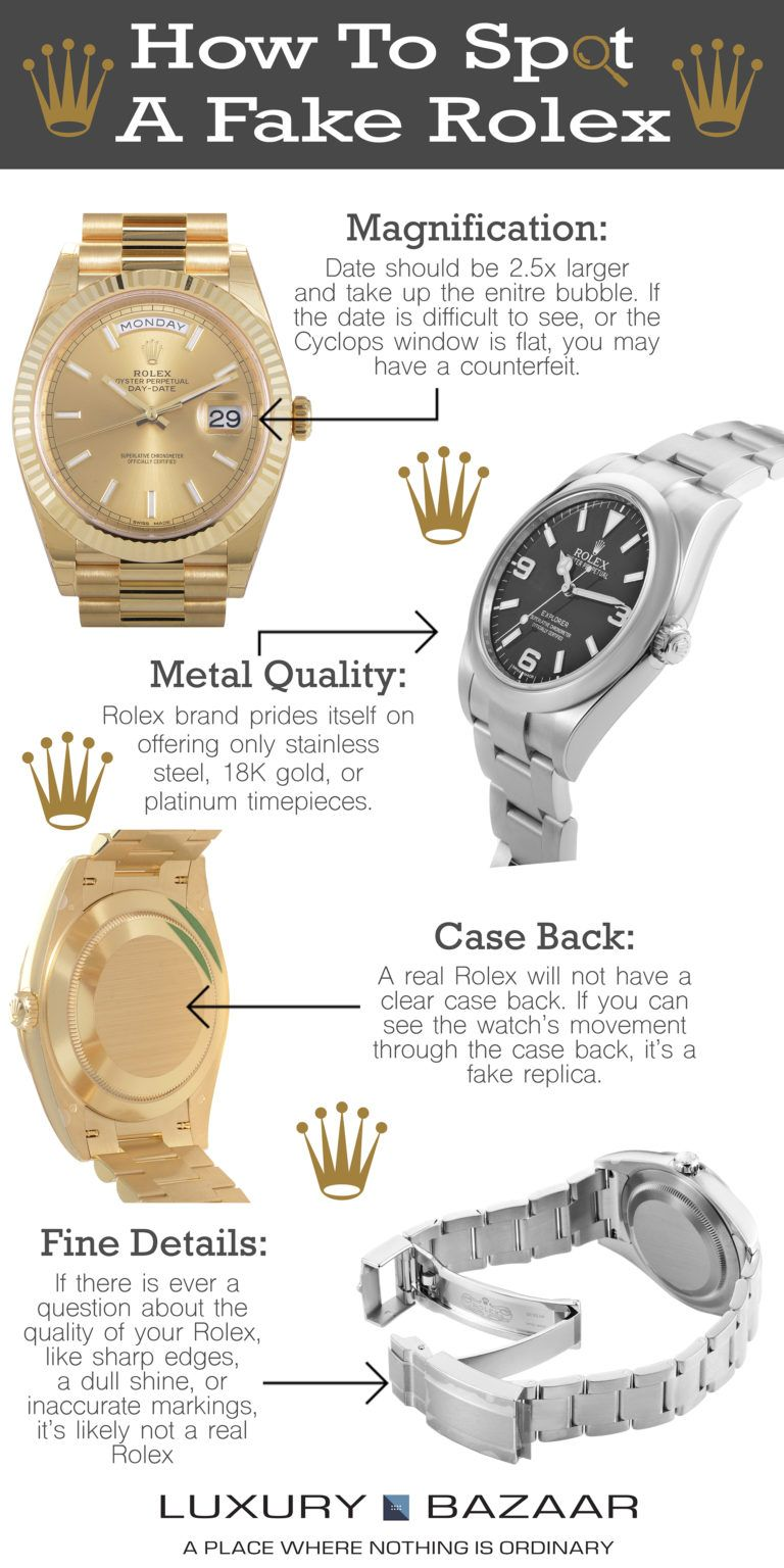 A simple guide on how to spot a real rolex from a fake