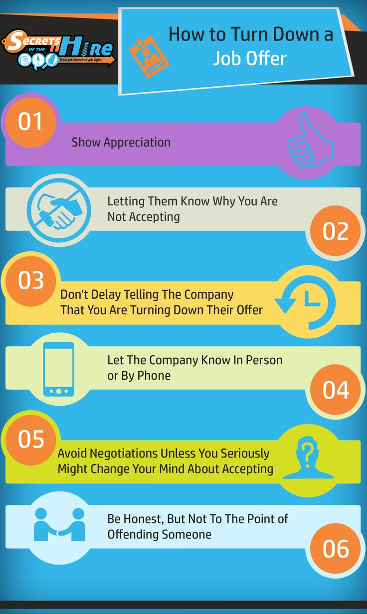 Pin by amber grinstead on interview skills interview