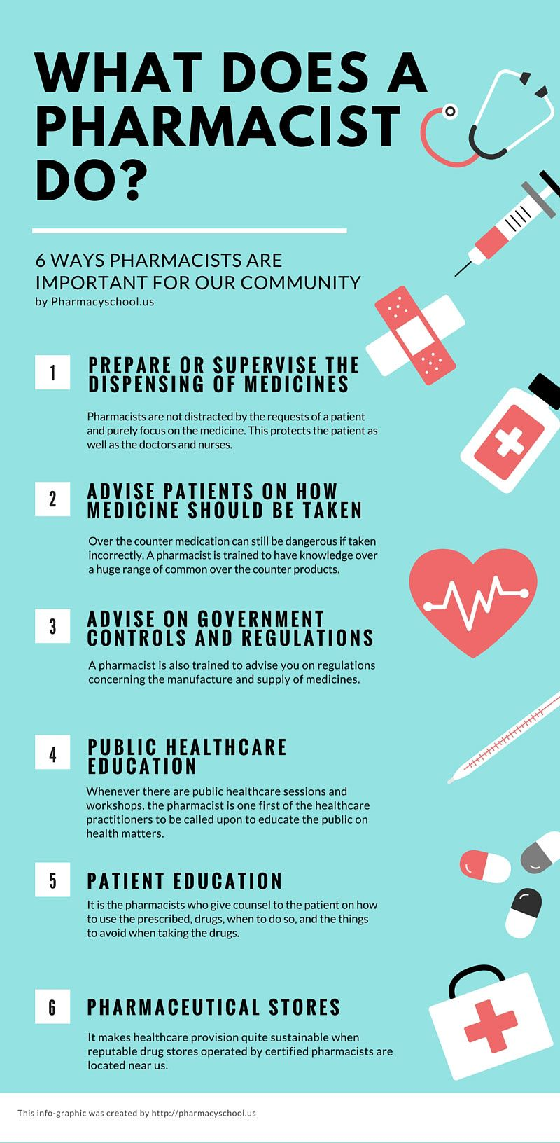 What does a pharmacist do infographic the 6 top things a